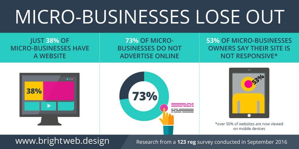 web designer micro-business